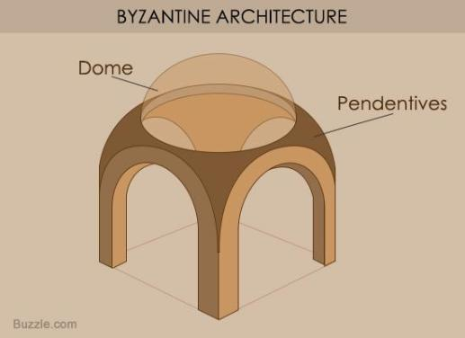 550-byzantine-architecture-pendentives